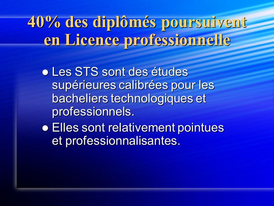 40% des diplômés poursuivent en Licence professionnelle Les STS sont des études supérieures calibrées pour les bacheliers technologiques et professionnels.