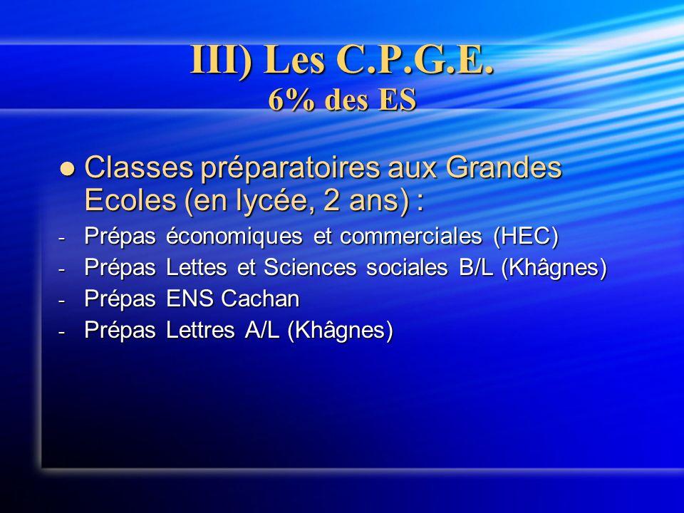 III) Les C.P.G.E. 6% des ES Classes préparatoires aux Grandes Ecoles (en lycée, 2 ans) : Classes préparatoires aux Grandes Ecoles (en lycée, 2 ans) :