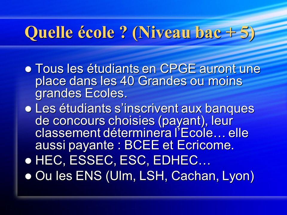 Quelle école ? (Niveau bac + 5) Tous les étudiants en CPGE auront une place dans les 40 Grandes ou moins grandes Ecoles. Tous les étudiants en CPGE au