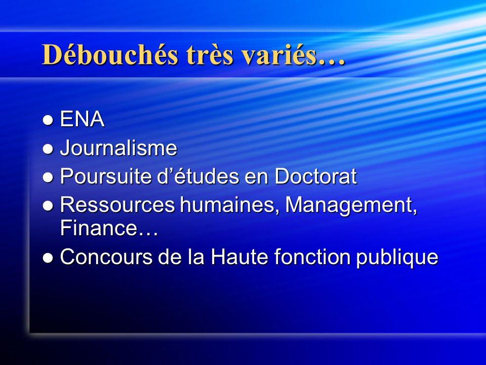 Débouchés très variés… ENA ENA Journalisme Journalisme Poursuite détudes en Doctorat Poursuite détudes en Doctorat Ressources humaines, Management, Fi