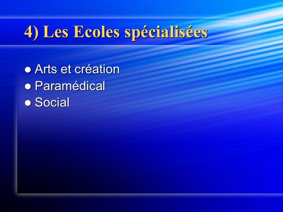 4) Les Ecoles spécialisées Arts et création Arts et création Paramédical Paramédical Social Social