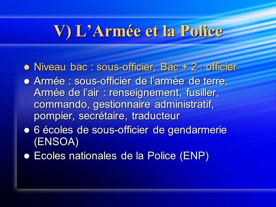 V) LArmée et la Police Niveau bac : sous-officier, Bac + 2 : officier Niveau bac : sous-officier, Bac + 2 : officier Armée : sous-officier de larmée d