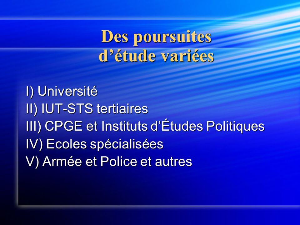 Des poursuites détude variées I) Université II) IUT-STS tertiaires III) CPGE et Instituts dÉtudes Politiques IV) Ecoles spécialisées V) Armée et Police et autres