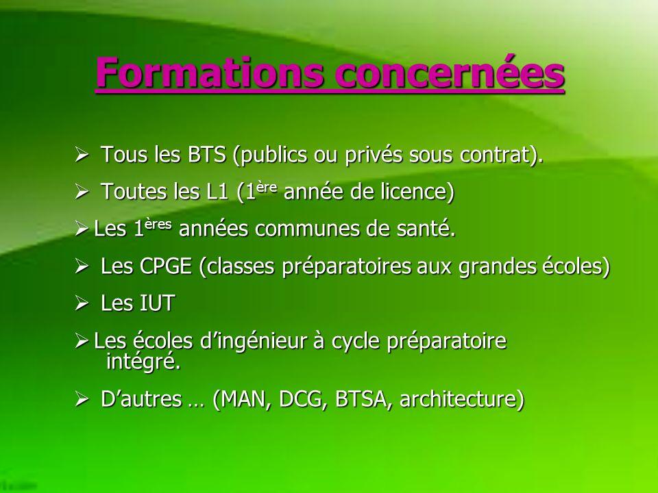 Formations concernées Tous les BTS (publics ou privés sous contrat).