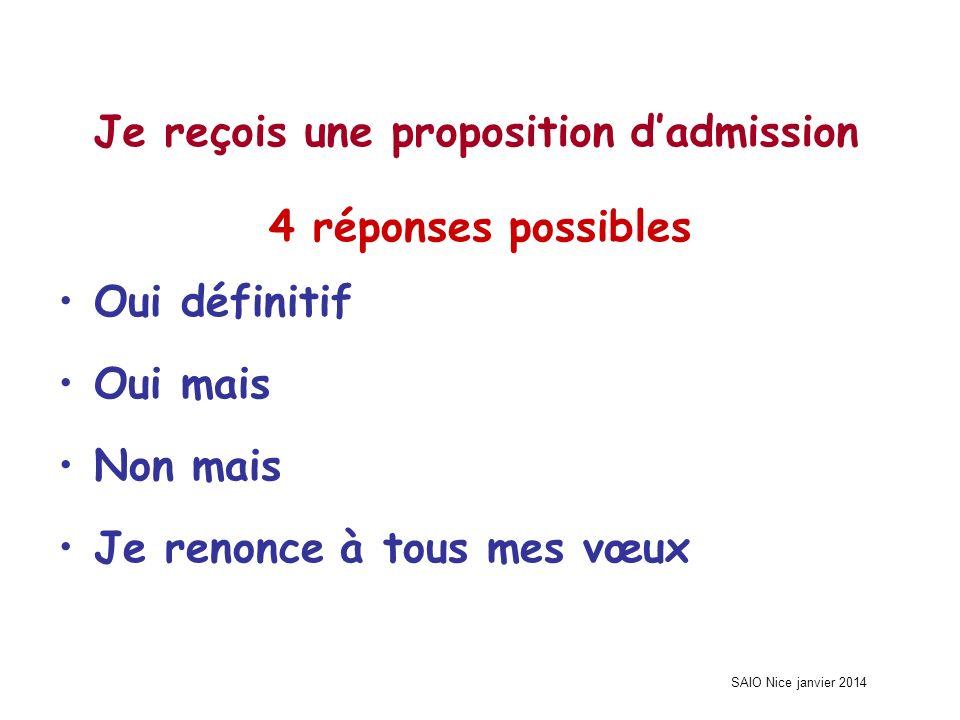 SAIO Nice janvier 2014 Je reçois une proposition dadmission 4 réponses possibles Oui définitif Oui mais Non mais Je renonce à tous mes vœux