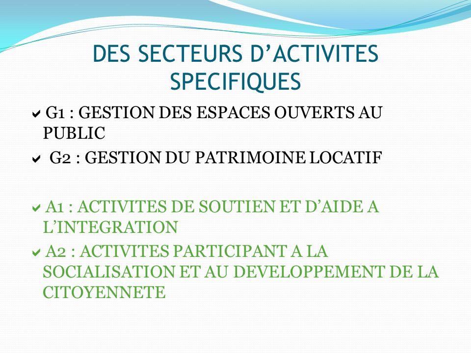 DES SECTEURS DACTIVITES SPECIFIQUES G1 : GESTION DES ESPACES OUVERTS AU PUBLIC G2 : GESTION DU PATRIMOINE LOCATIF A1 : ACTIVITES DE SOUTIEN ET DAIDE A