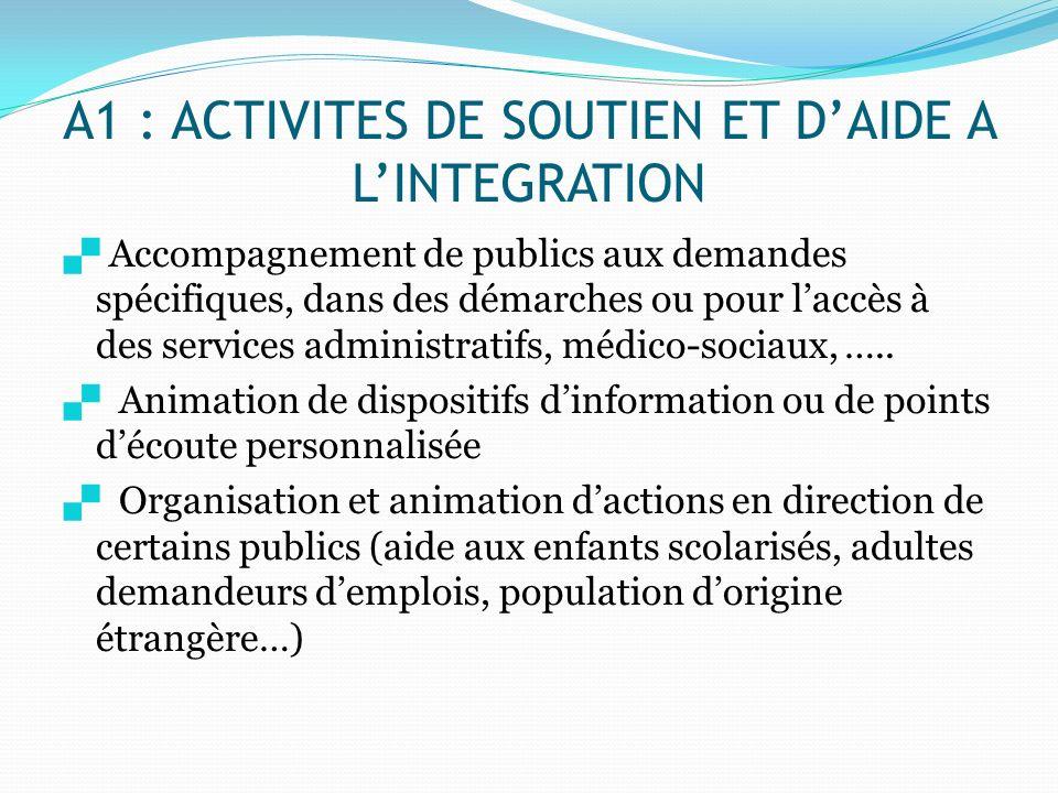 A1 : ACTIVITES DE SOUTIEN ET DAIDE A LINTEGRATION Accompagnement de publics aux demandes spécifiques, dans des démarches ou pour laccès à des services