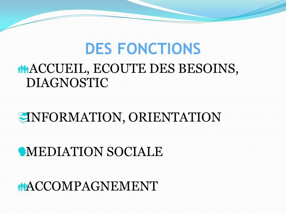 DES FONCTIONS ACCUEIL, ECOUTE DES BESOINS, DIAGNOSTIC INFORMATION, ORIENTATION MEDIATION SOCIALE ACCOMPAGNEMENT