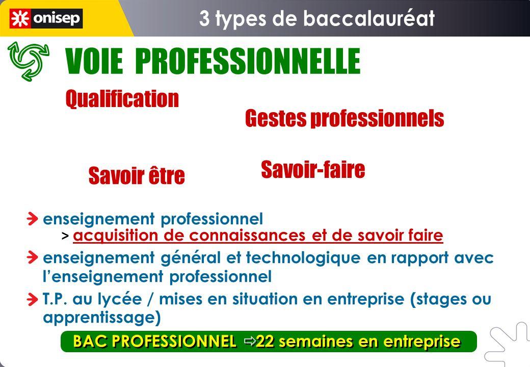 enseignement professionnel > acquisition de connaissances et de savoir faire enseignement général et technologique en rapport avec lenseignement professionnel T.P.