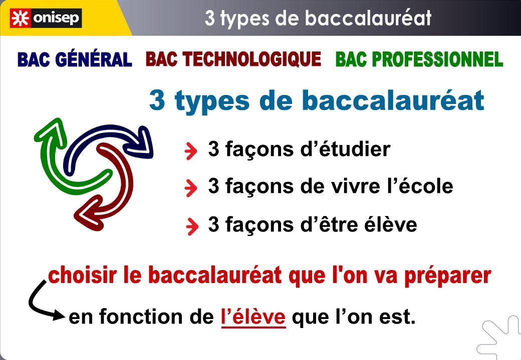 3 façons détudier 3 façons de vivre lécole 3 façons dêtre élève en fonction de lélève que lon est.