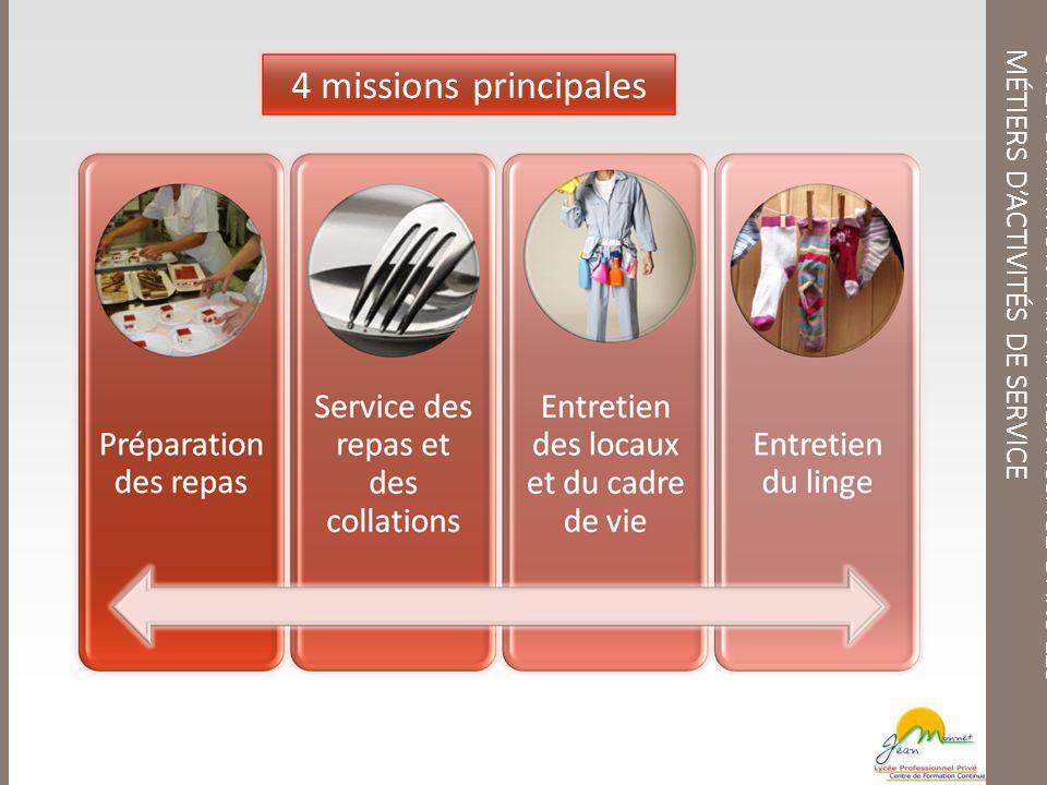 UNE FORMATION PAR APPRENTISSAGE DANS LESMÉTIERS DACTIVITÉS DE SERVICE 4 missions principales