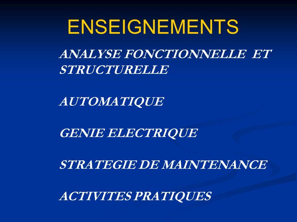 ANALYSE FONCTIONNELLE ET STRUCTURELLE AUTOMATIQUE GENIE ELECTRIQUE STRATEGIE DE MAINTENANCE ACTIVITES PRATIQUES ENSEIGNEMENTS