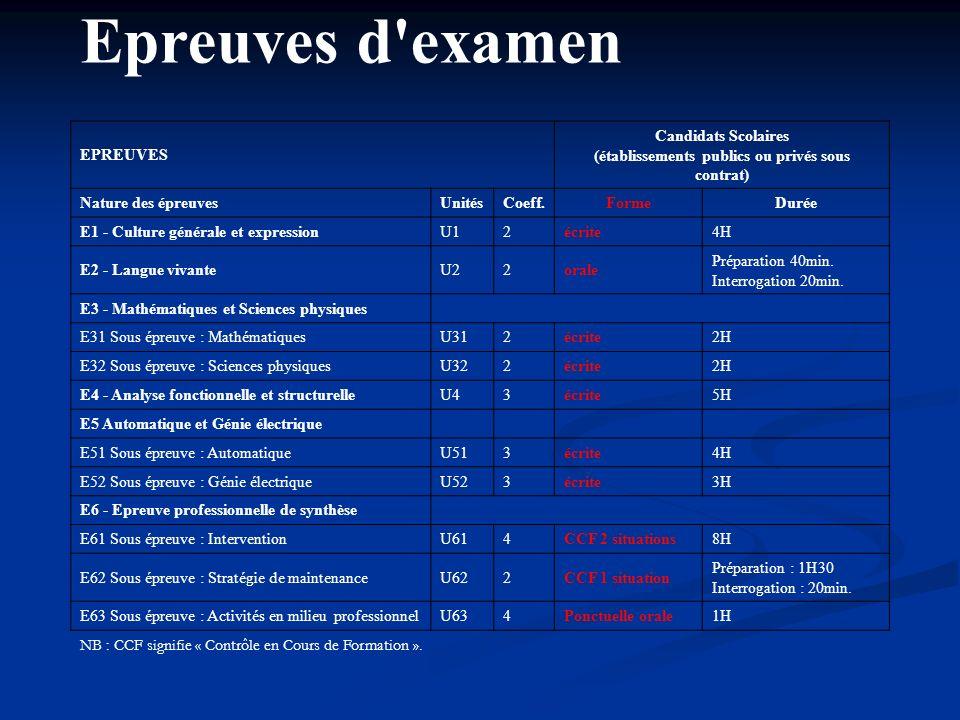 Epreuves d'examen EPREUVES Candidats Scolaires (établissements publics ou privés sous contrat) Nature des épreuvesUnitésCoeff.FormeDurée E1 - Culture