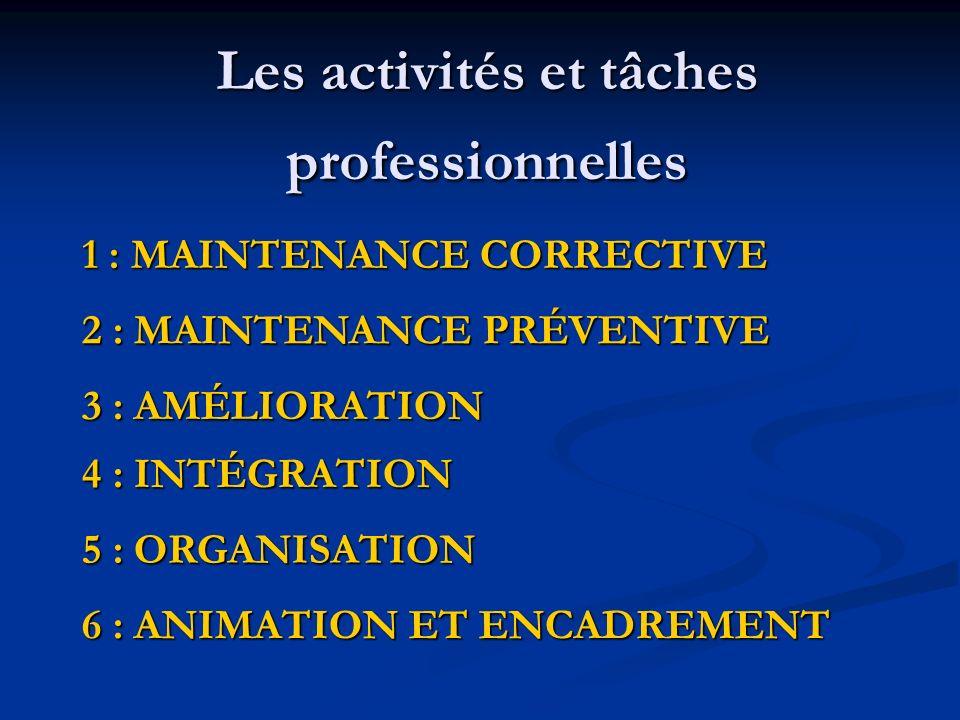 Les activités et tâches professionnelles 1 : MAINTENANCE CORRECTIVE 2 : MAINTENANCE PRÉVENTIVE 3 : AMÉLIORATION 4 : INTÉGRATION 5 : ORGANISATION 6 : A