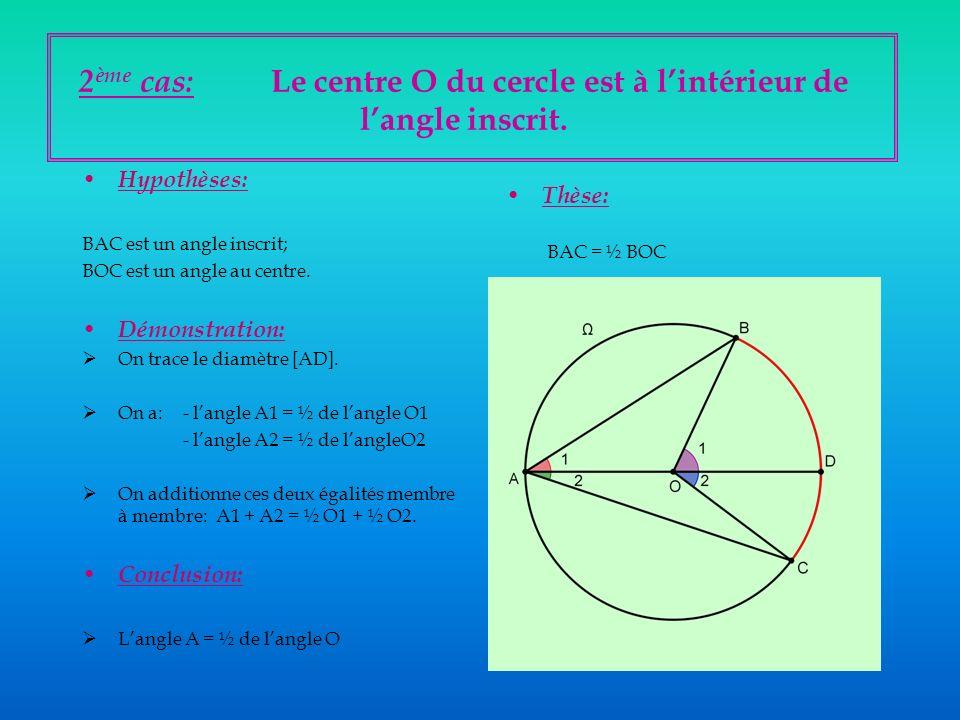 Hypothèses: BAC est un angle inscrit; BOC est un angle au centre.