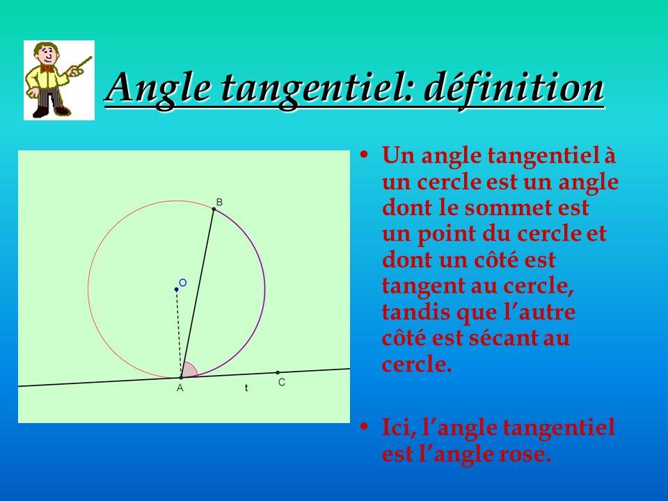 Angle tangentiel: définition Angle tangentiel: définition Un angle tangentiel à un cercle est un angle dont le sommet est un point du cercle et dont un côté est tangent au cercle, tandis que lautre côté est sécant au cercle.