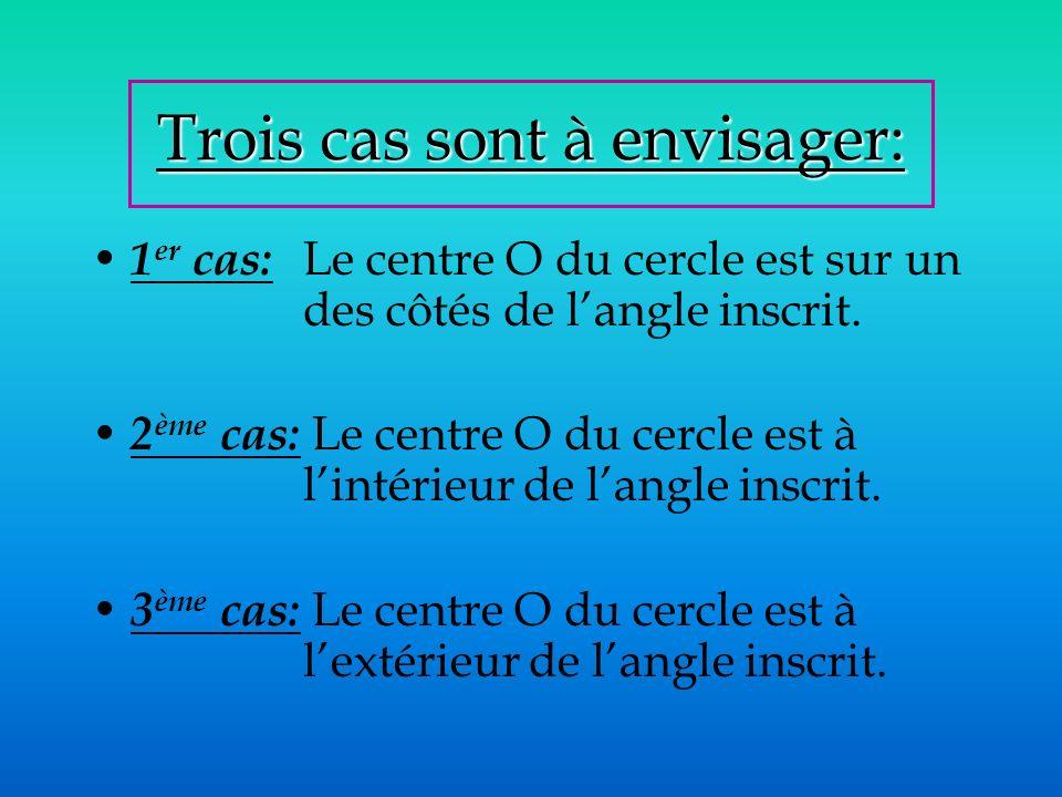 Trois cas sont à envisager: 1 er cas: Le centre O du cercle est sur un des côtés de langle inscrit.