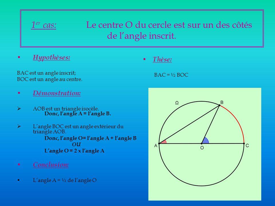 1 er cas: Le centre O du cercle est sur un des côtés de langle inscrit.