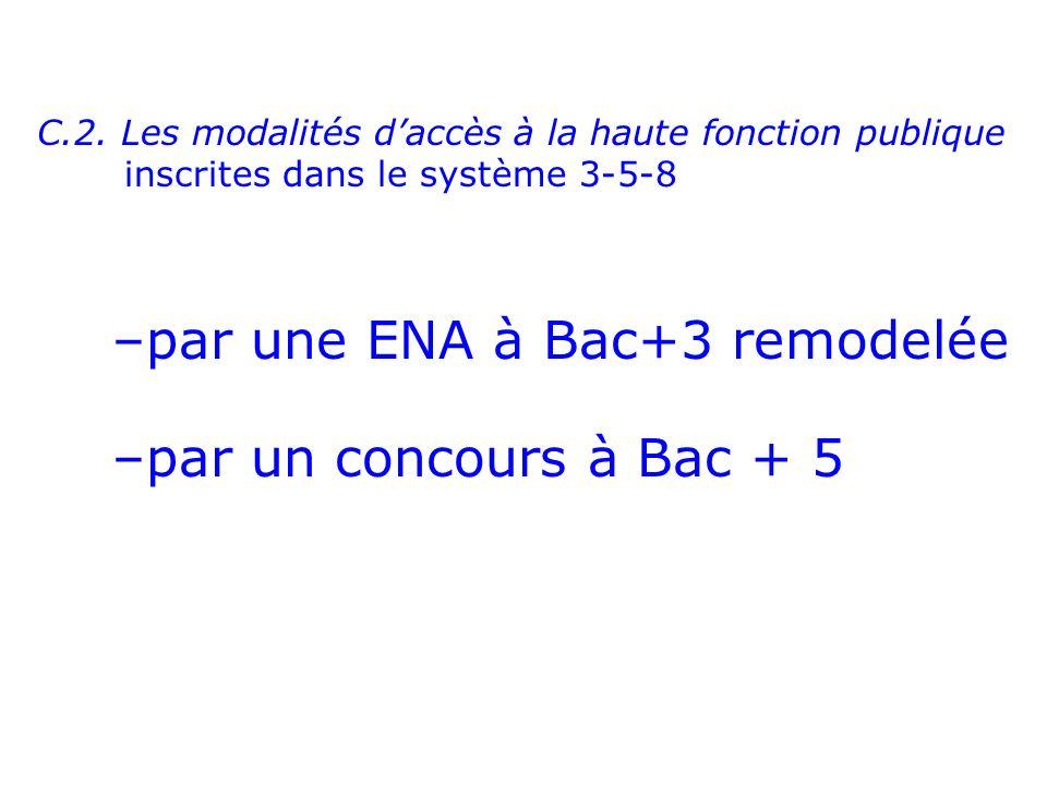 C.2. Les modalités daccès à la haute fonction publique inscrites dans le système 3-5-8 –par une ENA à Bac+3 remodelée –par un concours à Bac + 5
