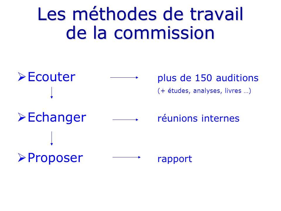 La démarche de la commission Compétences requises dun administrateur public Réponses apportées par lENA Insuffisantes Voies de réformes possibles 3 Conditions de réussite Mesures complémentaires