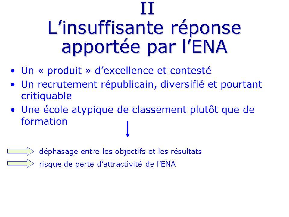 III LES VOIES DE REFORME POSSIBLES A -La suppression de lENA B-Laménagement du cadre actuel C-Une transformation du système