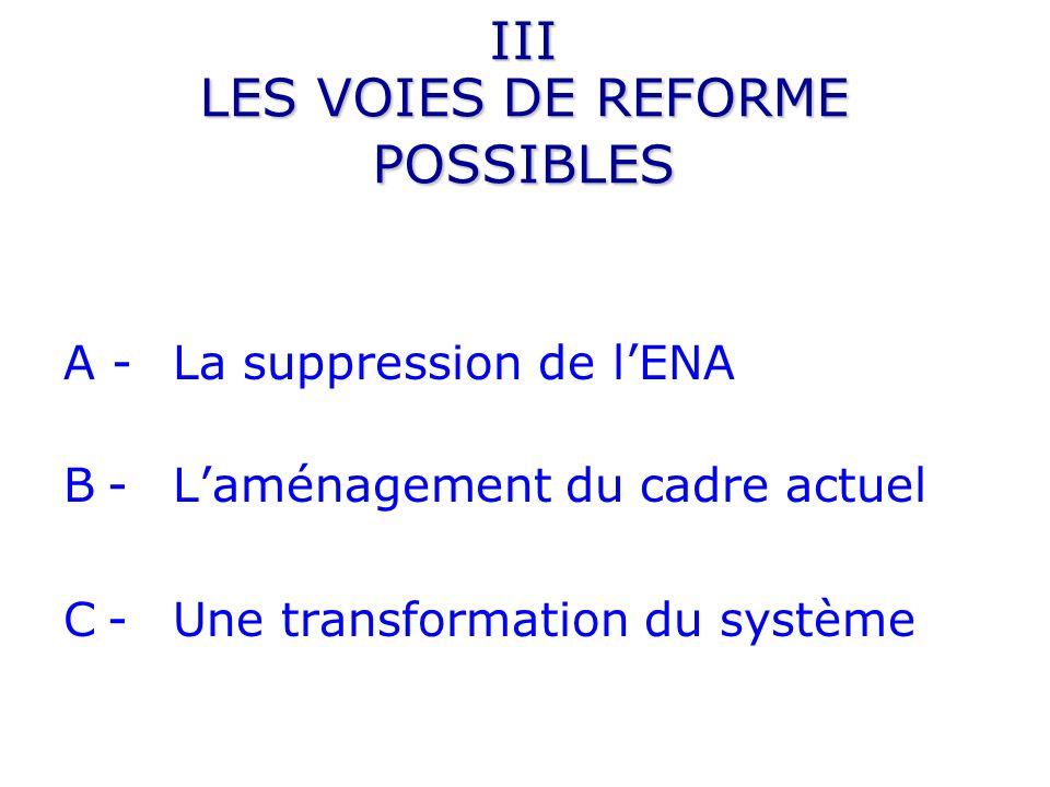 A - La suppression de lENA A.1.