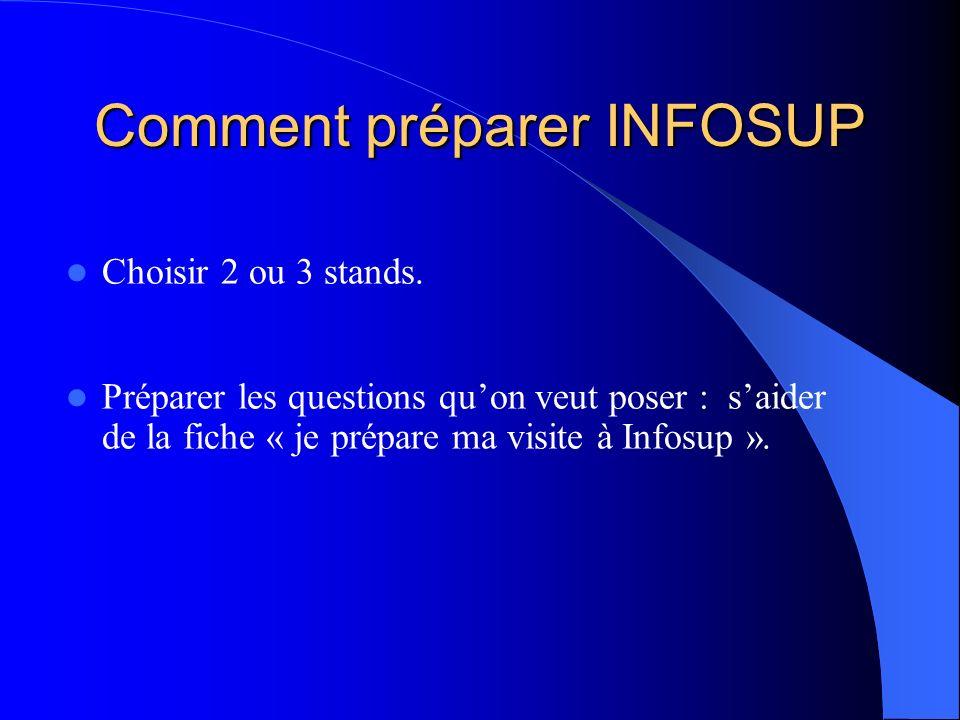 Comment préparer INFOSUP Choisir 2 ou 3 stands. Préparer les questions quon veut poser : saider de la fiche « je prépare ma visite à Infosup ».