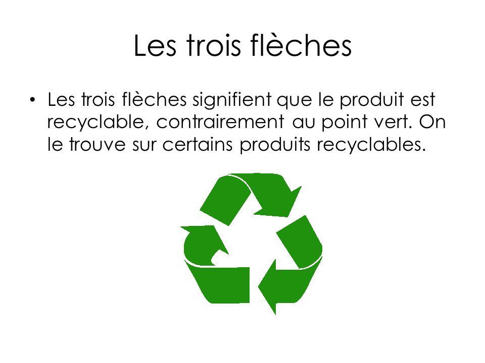 Les trois flèches Les trois flèches signifient que le produit est recyclable, contrairement au point vert.