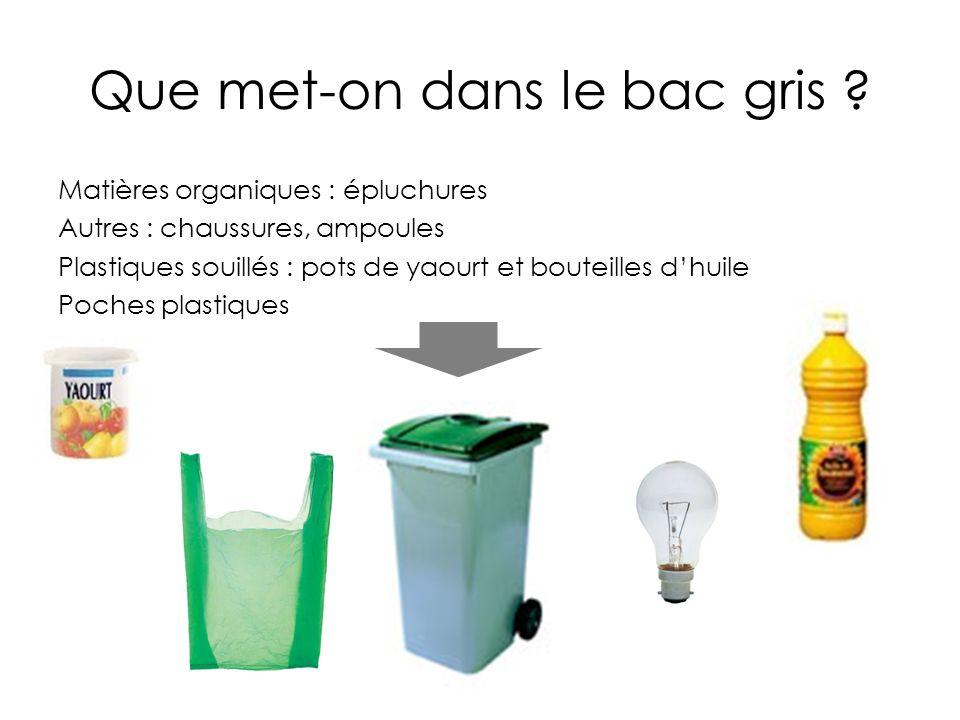 Le contenu de nos poubelles