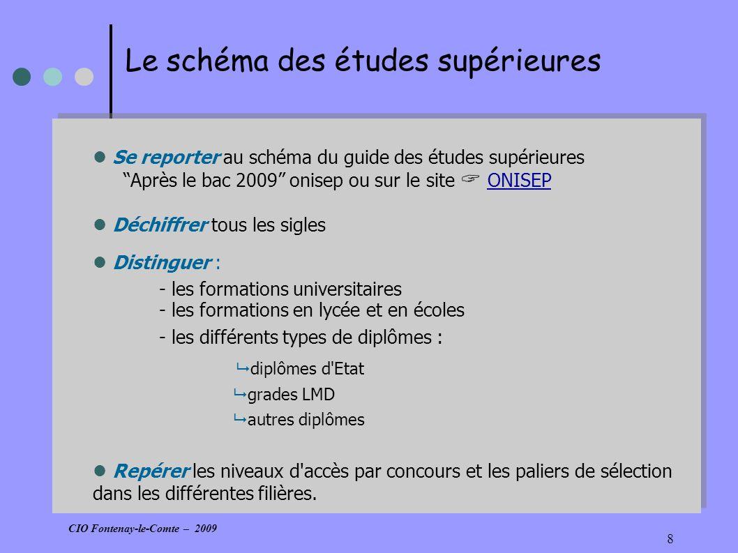 9 Explorer le sommaire et le mode d emploi du guide p.2-3-4-5 Ouvrir l Atlas de la formation initiale en France (logiciel à disposition au CIO et dans les CDI) * retrouver le schéma des études après le bac * voir comment il permet d effectuer des recherches * tester les autres entrées : par domaine par type de formation par établissement ou encore découvrez: Rechercher une formation après le bac/ONISEPRechercher une formation après le bac/ONISEP Explorer le sommaire et le mode d emploi du guide p.2-3-4-5 Ouvrir l Atlas de la formation initiale en France (logiciel à disposition au CIO et dans les CDI) * retrouver le schéma des études après le bac * voir comment il permet d effectuer des recherches * tester les autres entrées : par domaine par type de formation par établissement ou encore découvrez: Rechercher une formation après le bac/ONISEPRechercher une formation après le bac/ONISEP CIO Fontenay-le-Comte – 2009