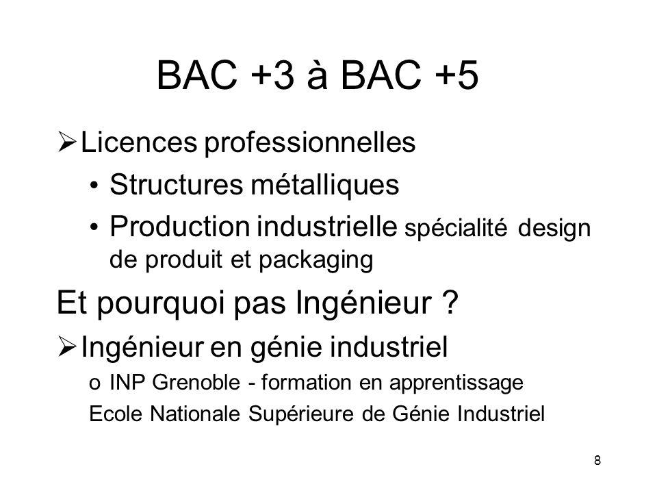 8 BAC +3 à BAC +5 Licences professionnelles Structures métalliques Production industrielle spécialité design de produit et packaging Et pourquoi pas Ingénieur .