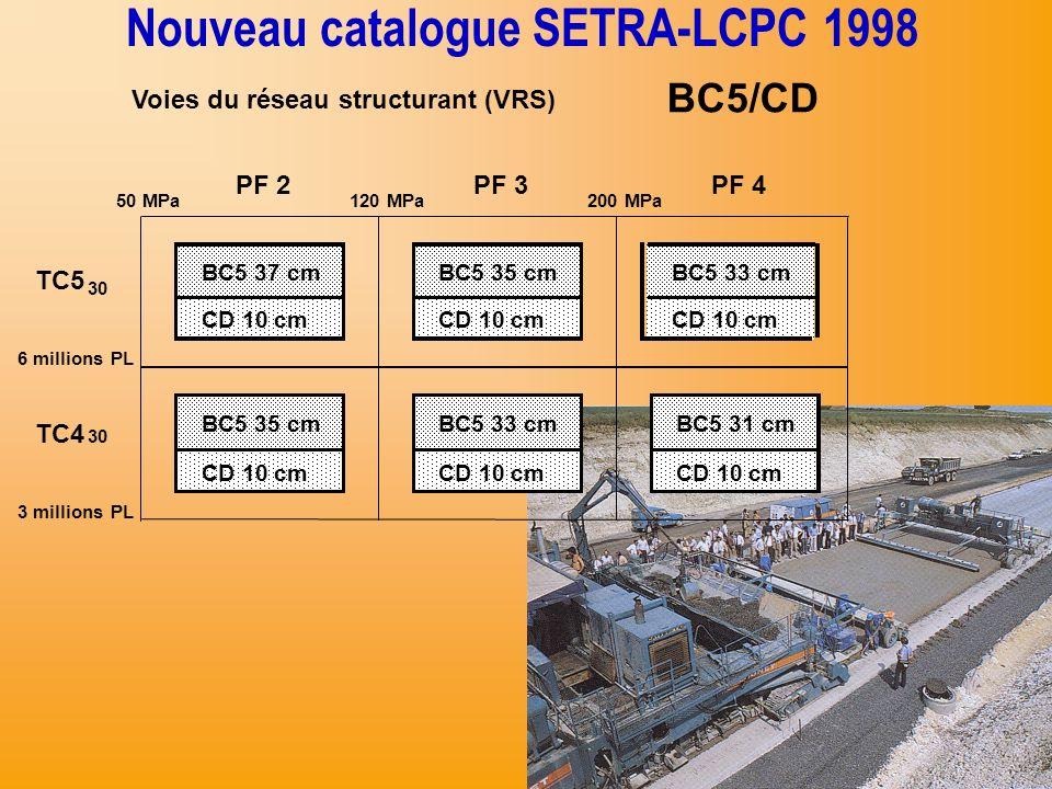 30 Voies du réseau structurant (VRS) BC5/CD BC5 37 cm CD 10 cm BC5 35 cm CD 10 cm BC5 35 cm CD 10 cm BC5 33 cm CD 10 cm BC5 33 cm CD 10 cm BC5 31 cm C