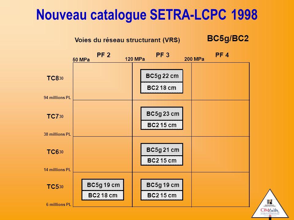 Nouveau catalogue SETRA-LCPC 1998 50 MPa Voies du réseau structurant (VRS) BC5g/BC2 BC5g 19 cm BC2 18 cm BC5g 22 cm BC2 18 cm BC5g 23 cm BC2 15 cm BC5