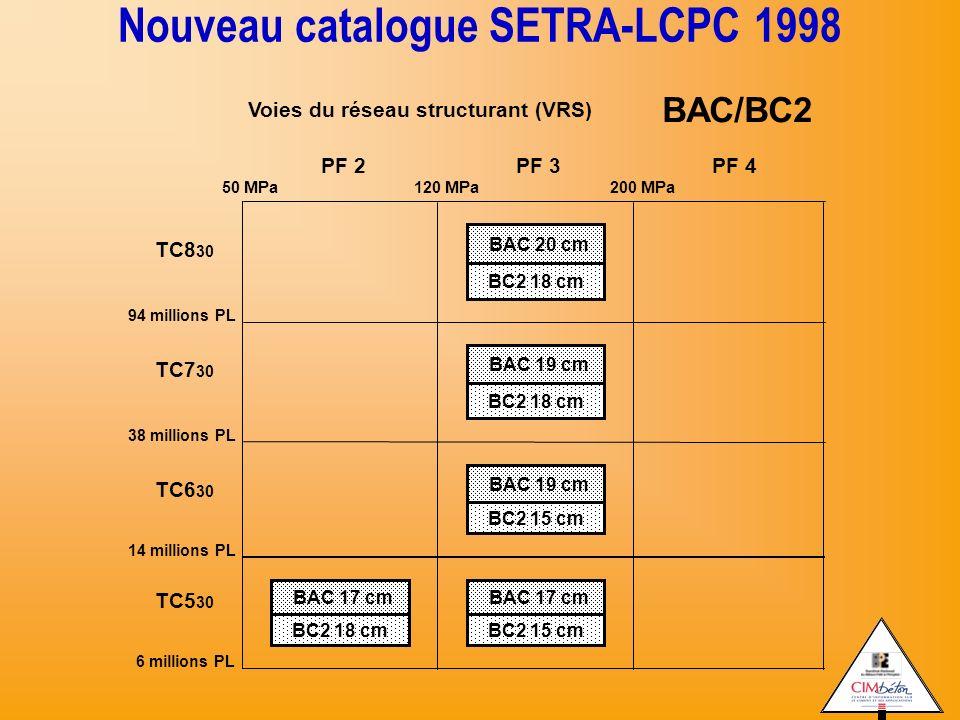 Voies du réseau structurant (VRS) BAC/BC2 BAC 17 cm BC2 18 cm BAC 20 cm BC2 18 cm BAC 19 cm BC2 18 cm BAC 19 cm BC2 15 cm BAC 17 cm BC2 15 cm PF 2PF 3