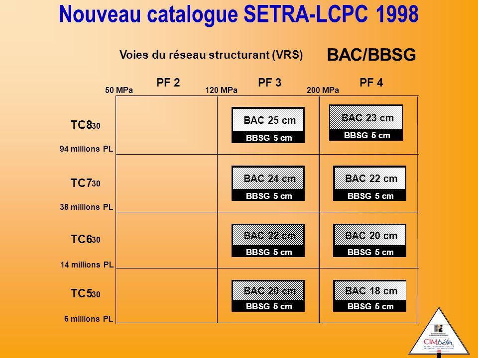 Voies du réseau structurant (VRS) BAC/BBSG 30 BAC 25 cm BBSG 5 cm BAC 24 cm BBSG 5 cm BAC 22 cm BBSG 5 cm BAC 20 cm BBSG 5 cm BAC 23 cm BBSG 5 cm BAC