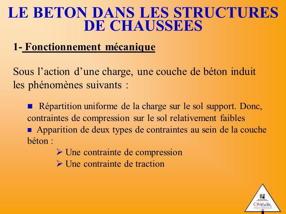 1- Fonctionnement mécanique Sous laction dune charge, une couche de béton induit les phénomènes suivants : Répartition uniforme de la charge sur le so