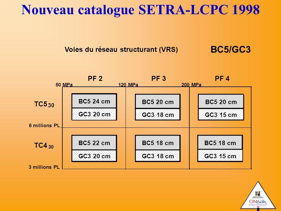 30 Voies du réseau structurant (VRS) BC5/GC3 BC5 24 cm GC3 20 cm BC5 20 cm GC3 18 cm BC5 22 cm GC3 20 cm BC5 18 cm GC3 18 cm BC5 20 cm GC3 15 cm PF 2P
