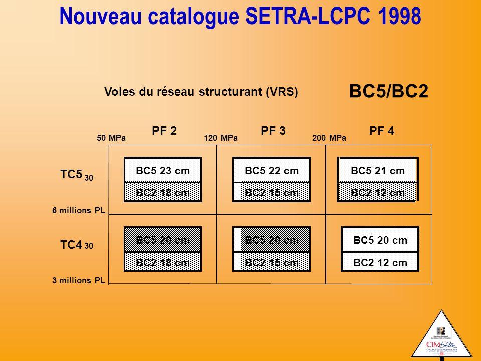 30 Voies du réseau structurant (VRS) BC5/BC2 BC5 23 cm BC2 18 cm BC5 22 cm BC2 15 cm BC5 20 cm BC2 18 cm BC5 20 cm BC2 15 cm BC5 21 cm BC2 12 cm BC5 2