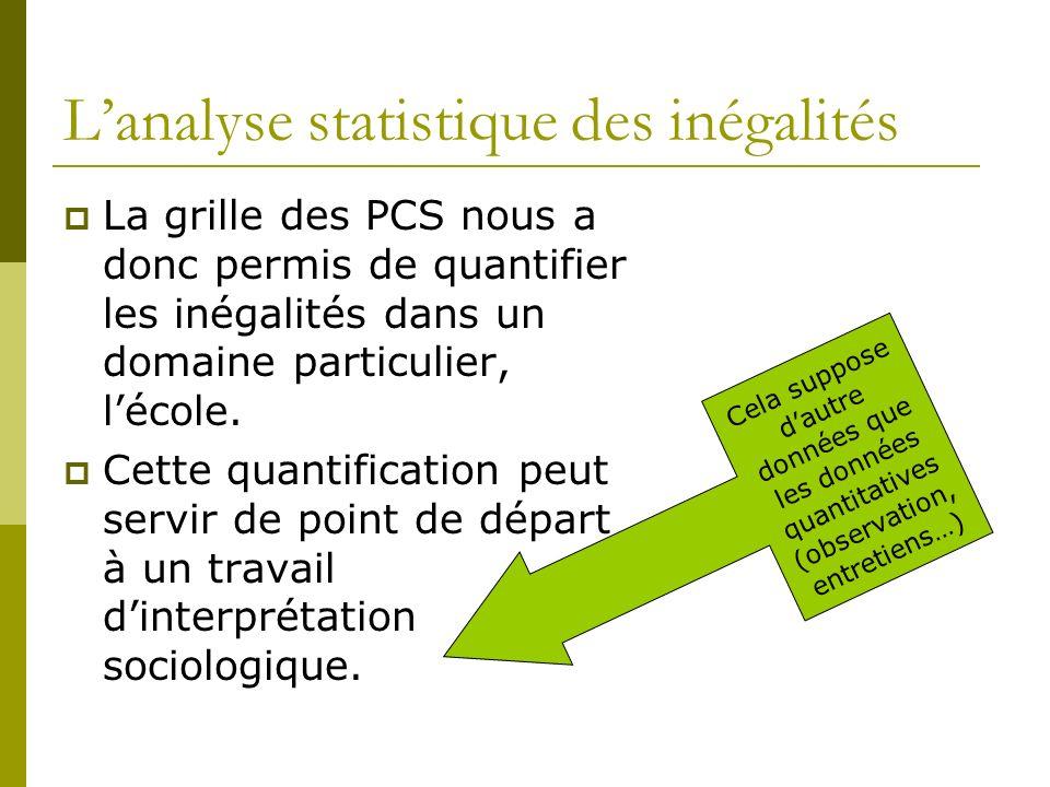 Lanalyse statistique des inégalités La grille des PCS nous a donc permis de quantifier les inégalités dans un domaine particulier, lécole. Cette quant