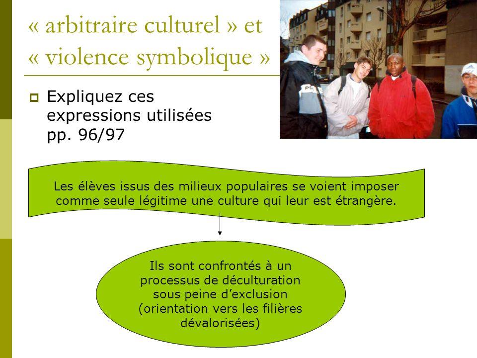« arbitraire culturel » et « violence symbolique » Expliquez ces expressions utilisées pp. 96/97 Les élèves issus des milieux populaires se voient imp