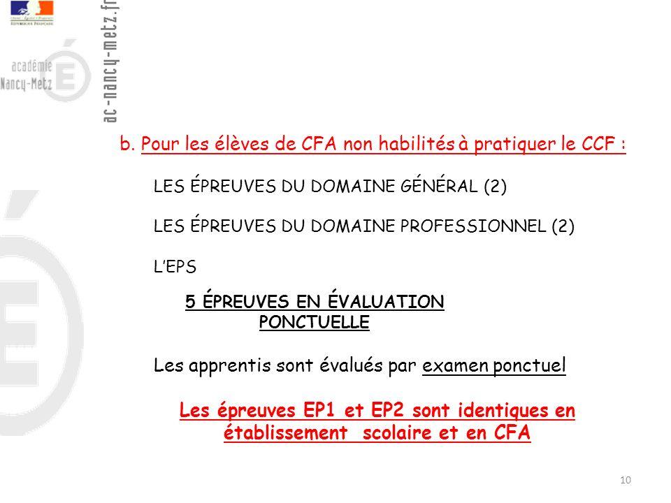 b. Pour les élèves de CFA non habilités à pratiquer le CCF : 10 LES ÉPREUVES DU DOMAINE GÉNÉRAL (2) LES ÉPREUVES DU DOMAINE PROFESSIONNEL (2) LEPS Les