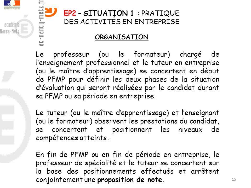 EP2 – SITUATION 1 : PRATIQUE DES ACTIVITÉS EN ENTREPRISE ORGANISATION Le professeur (ou le formateur) chargé de lenseignement professionnel et le tute