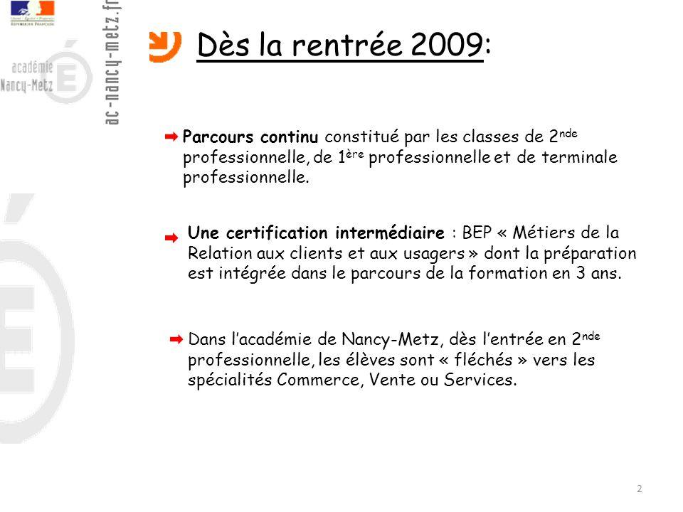Dès la rentrée 2009: 2 Parcours continu constitué par les classes de 2 nde professionnelle, de 1 ère professionnelle et de terminale professionnelle.