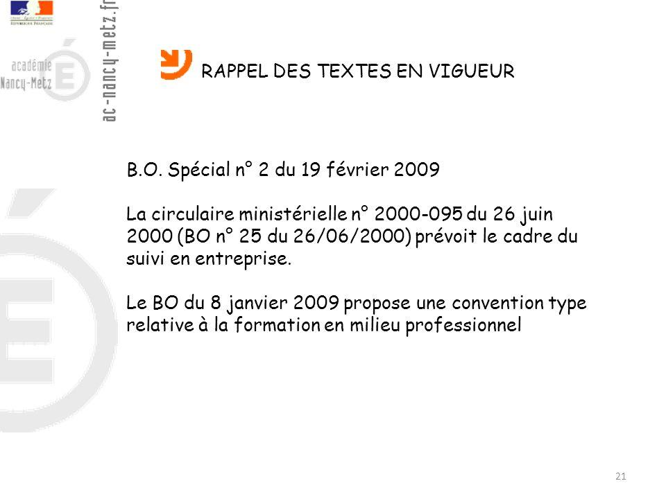 21 RAPPEL DES TEXTES EN VIGUEUR B.O. Spécial n° 2 du 19 février 2009 La circulaire ministérielle n° 2000-095 du 26 juin 2000 (BO n° 25 du 26/06/2000)