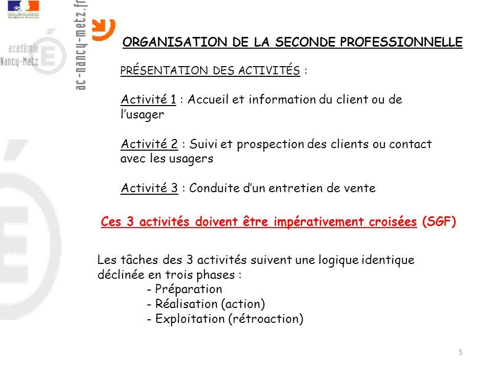 ORGANISATION DE LA SECONDE PROFESSIONNELLE 5 PRÉSENTATION DES ACTIVITÉS : Activité 1 : Accueil et information du client ou de lusager Activité 2 : Sui