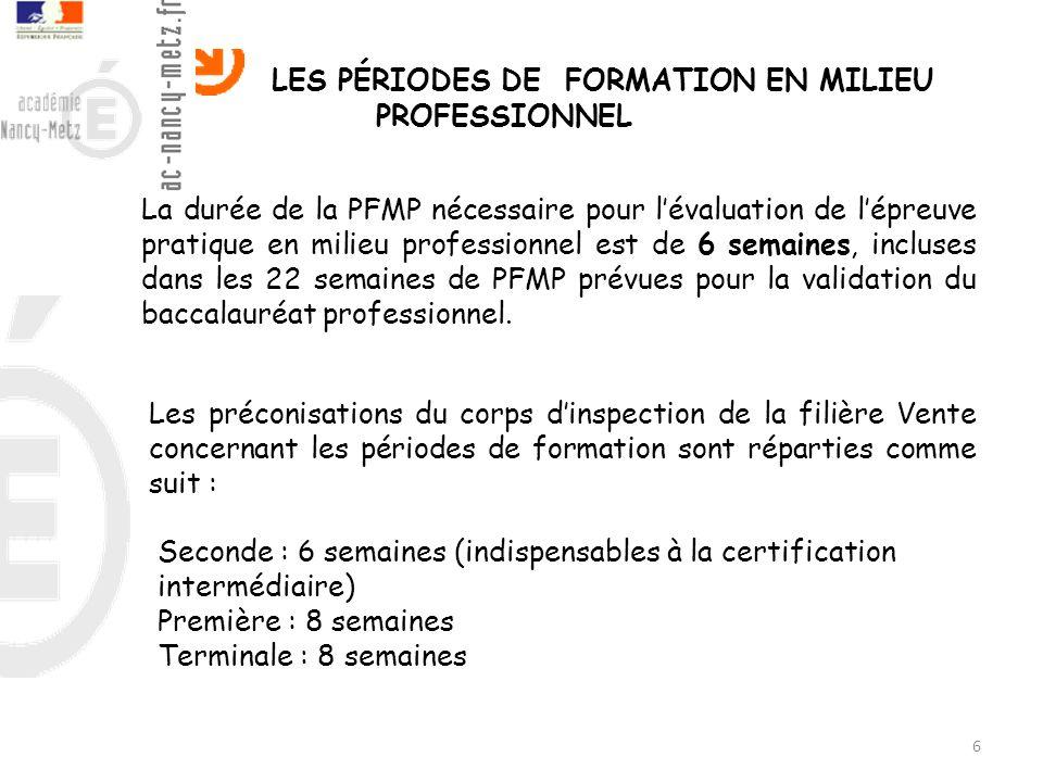 17 EP2 – SITUATION 2 : CONNAISSANCE DE LENVIRONNEMENT PROFESSIONNEL Entretien avec la commission dinterrogation, à lissue de la situation 1 (consignes de lIEN de la filière).