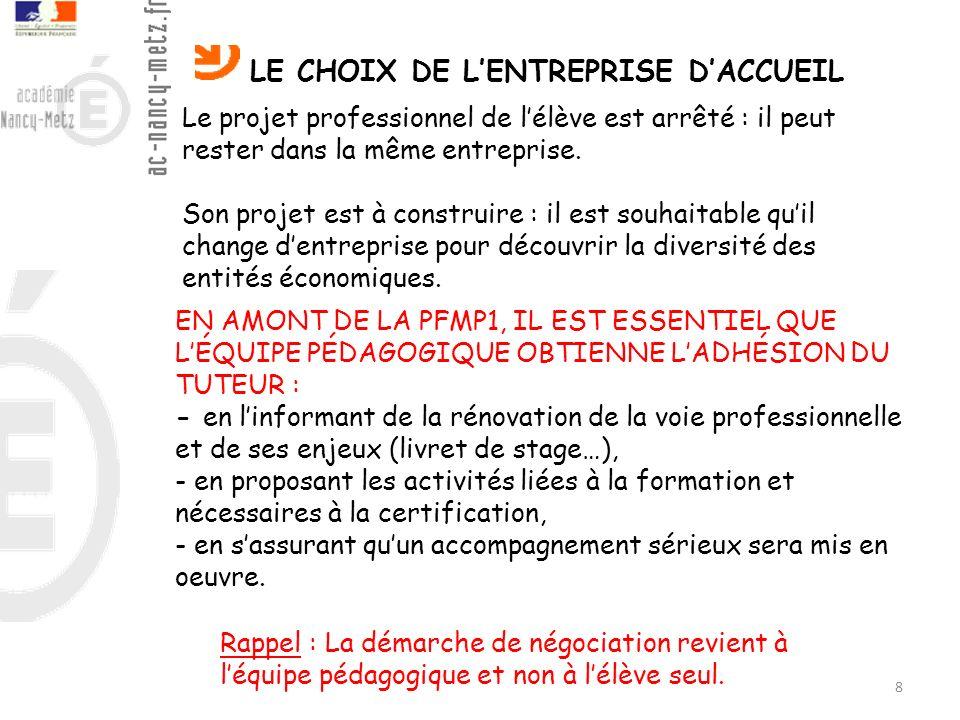 - LE CHOIX DE LENTREPRISE DACCUEIL 8 Le projet professionnel de lélève est arrêté : il peut rester dans la même entreprise. Son projet est à construir
