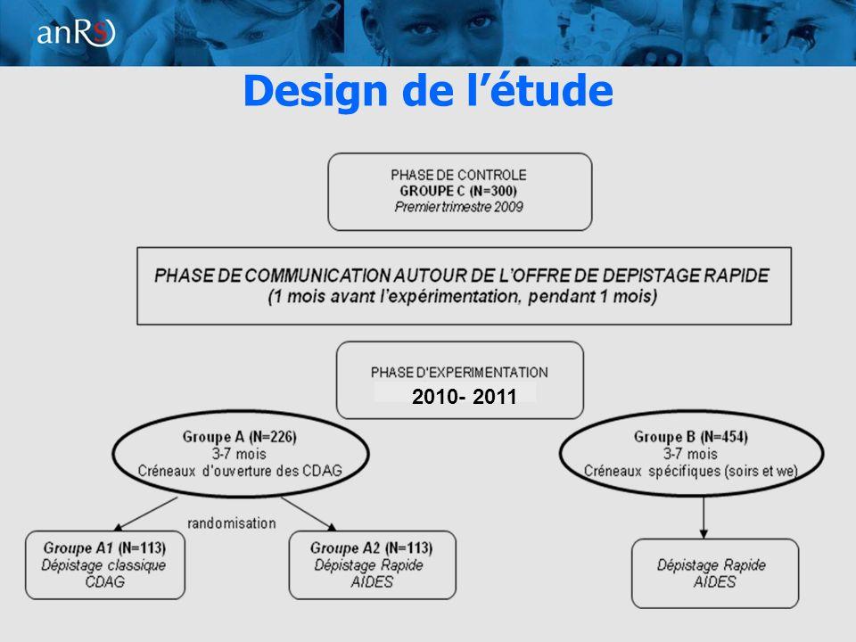 4 Design de létude 2010- 2011