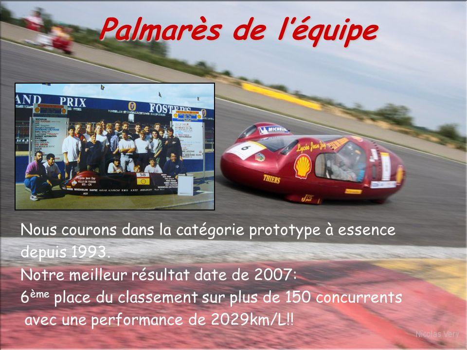 Nous courons dans la catégorie prototype à essence depuis 1993.