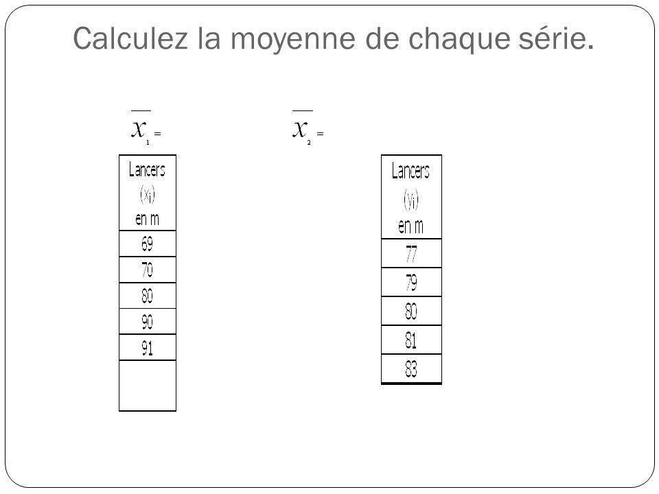 Calculez la moyenne de chaque série.